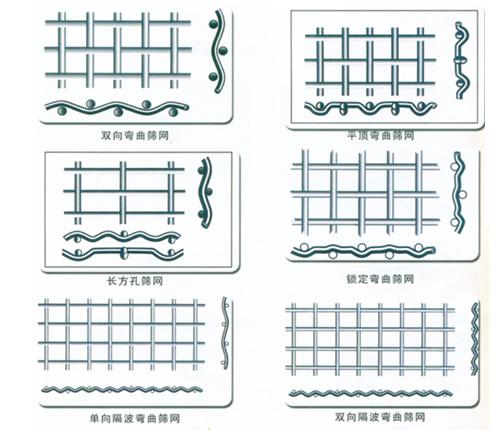 轧花VWIN娱乐城又名轧花网、钢丝编织网、不锈钢VWIN娱乐城、不锈钢vwin线上娱乐、不锈钢编织网、过滤网。